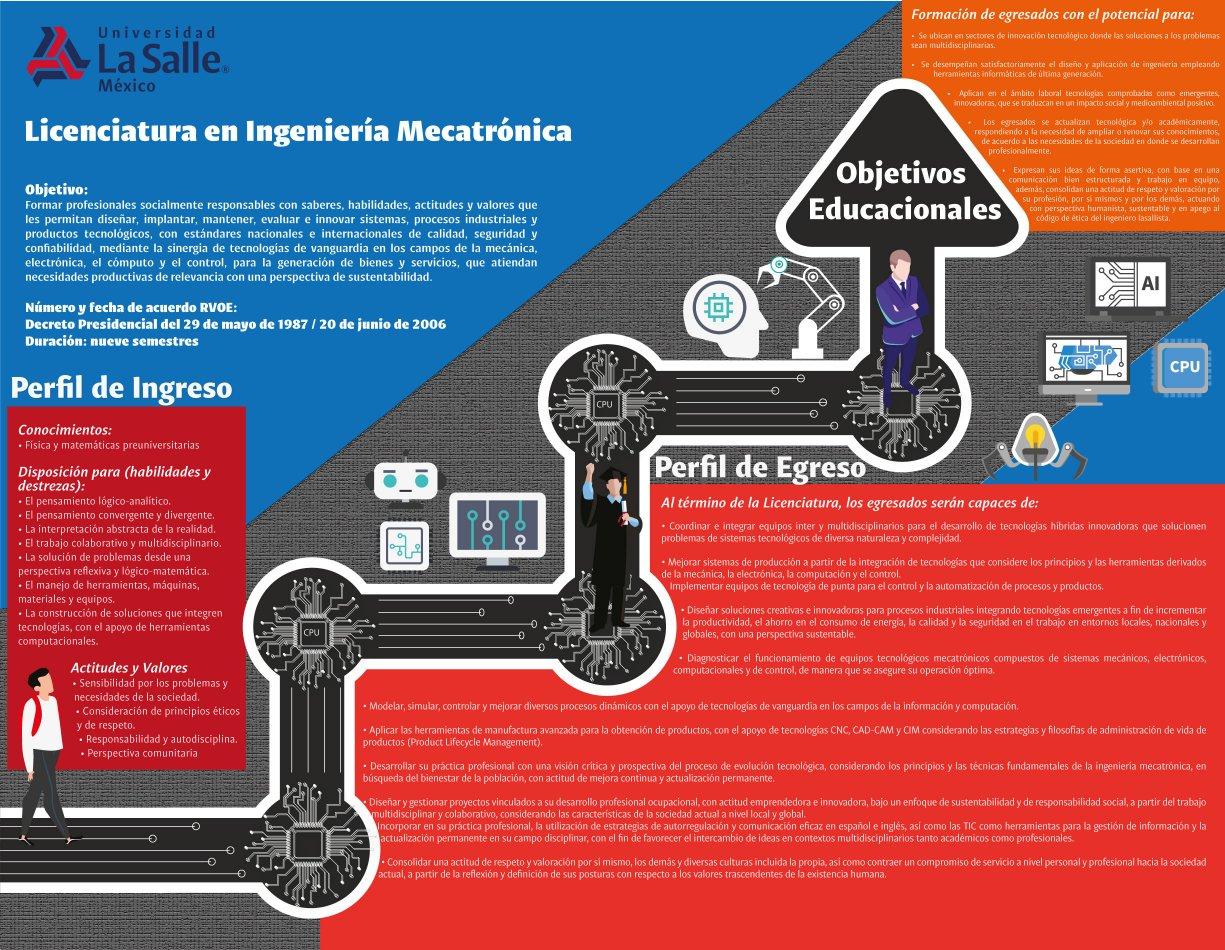 OBJETIVOS_EDUCACIONALES_MECATRÓNICAa